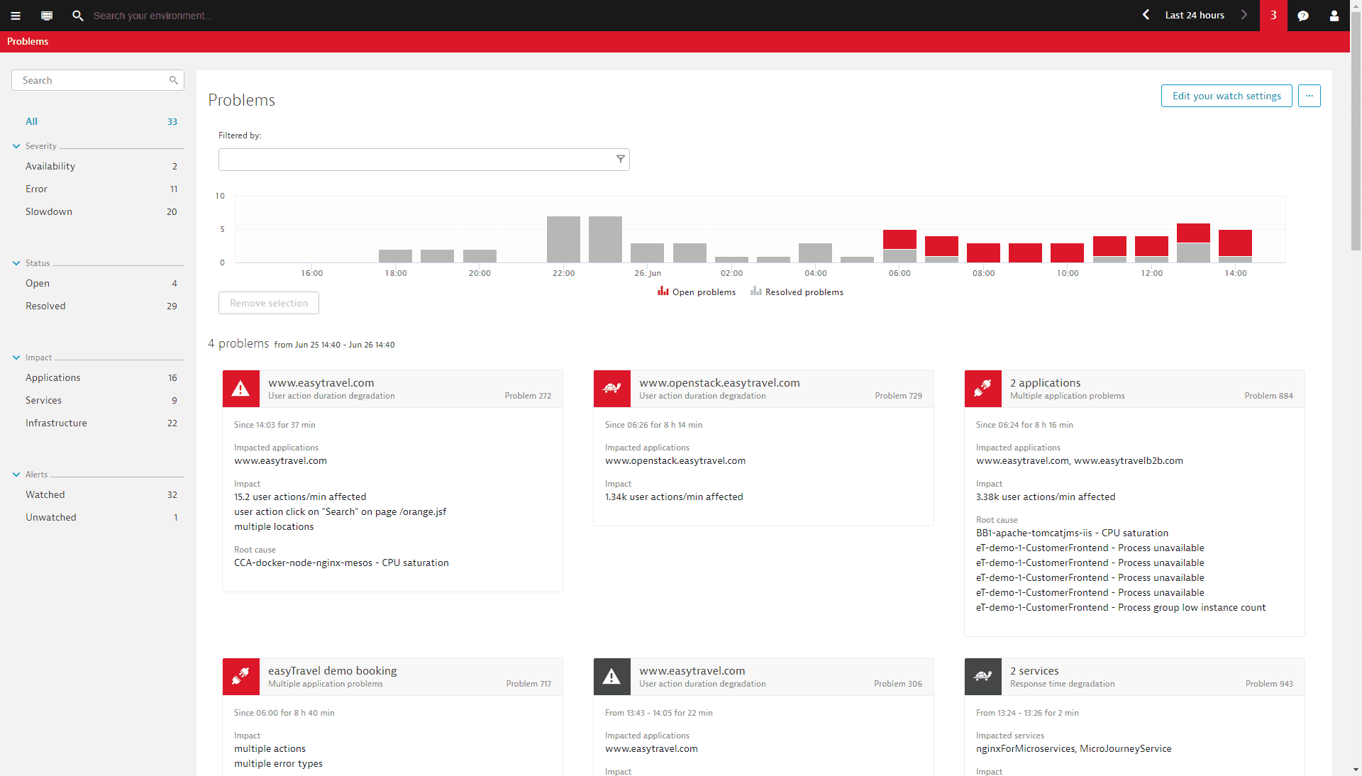 Reduce hours of manual troubleshooting down to seconds with our breakthrough analytics engine.