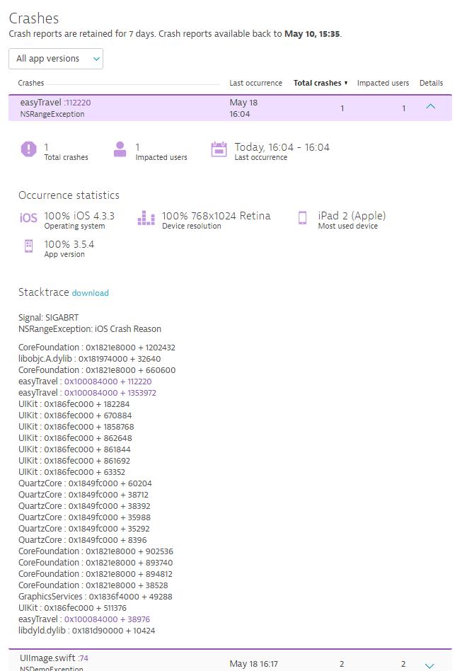 crash analysis list
