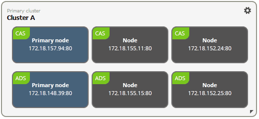 Mixed report server cluster