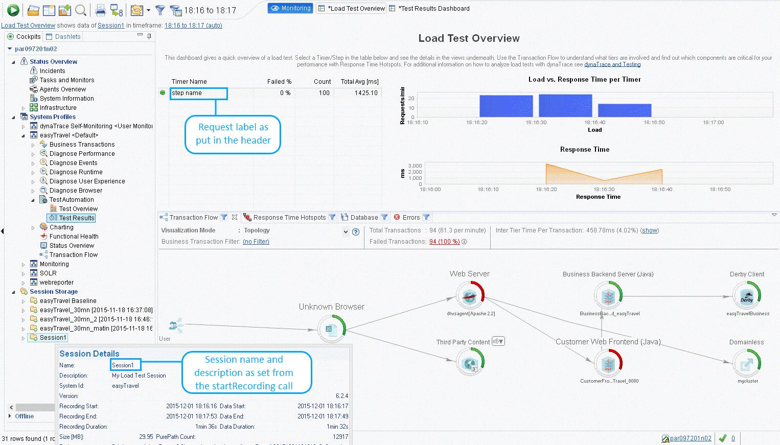 Gatling/AppMon 7 0 integration | AppMon documentation