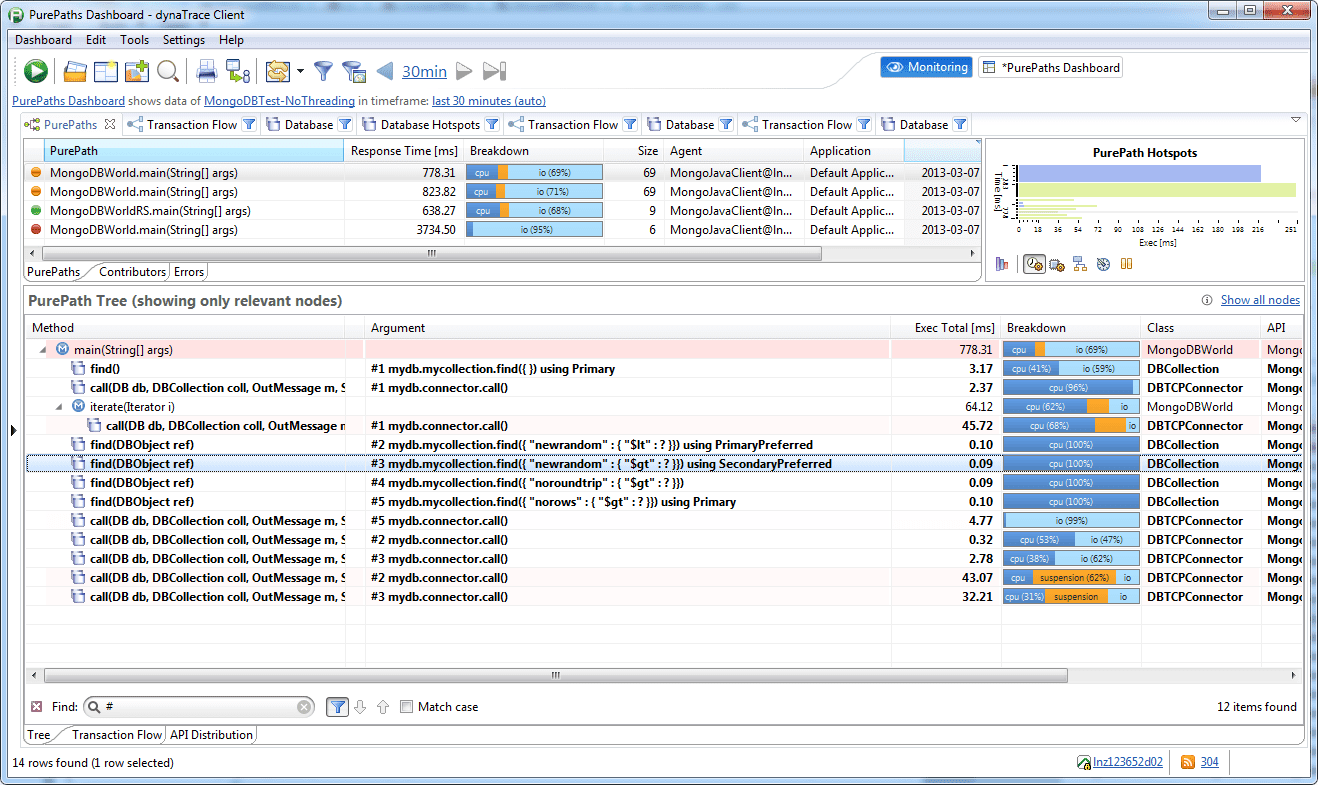 PurePath dashlet with find/call nodes filtered