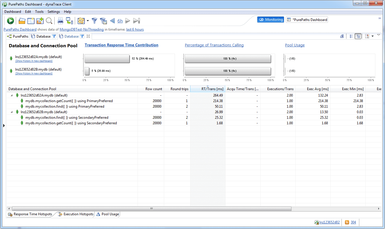 Database dashlet with replica set