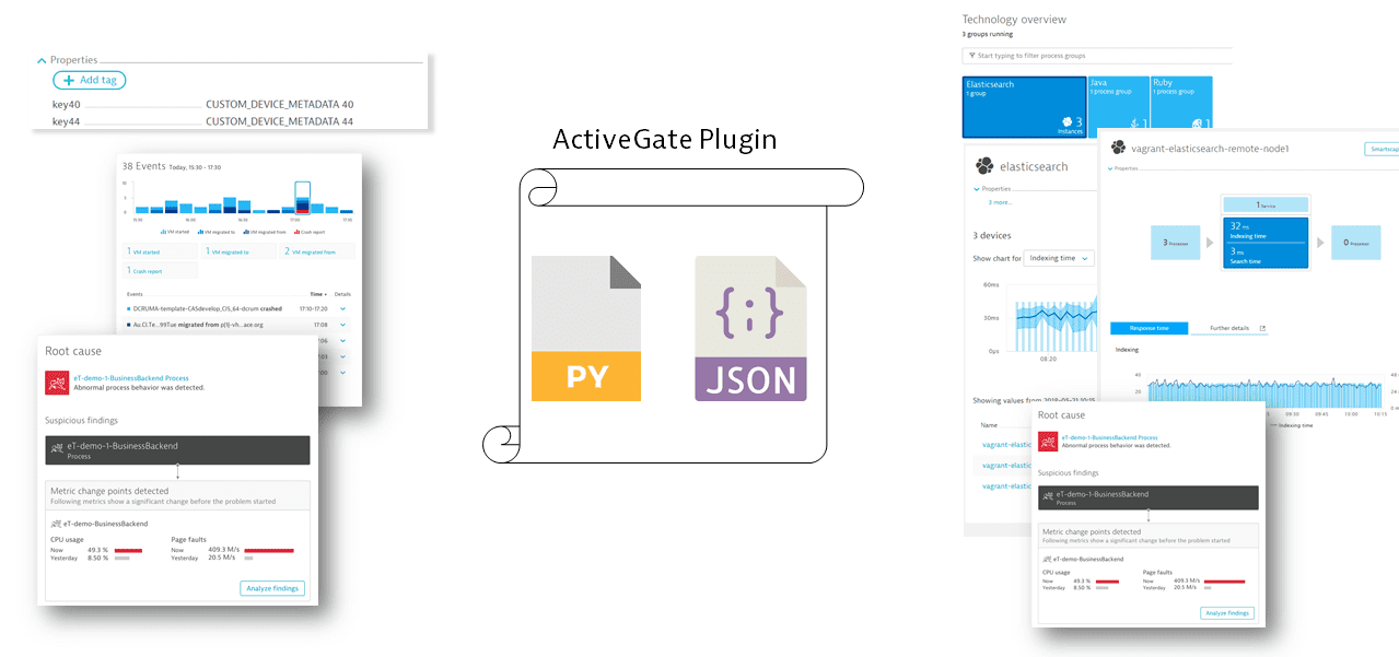 ActiveGate plugins introduction