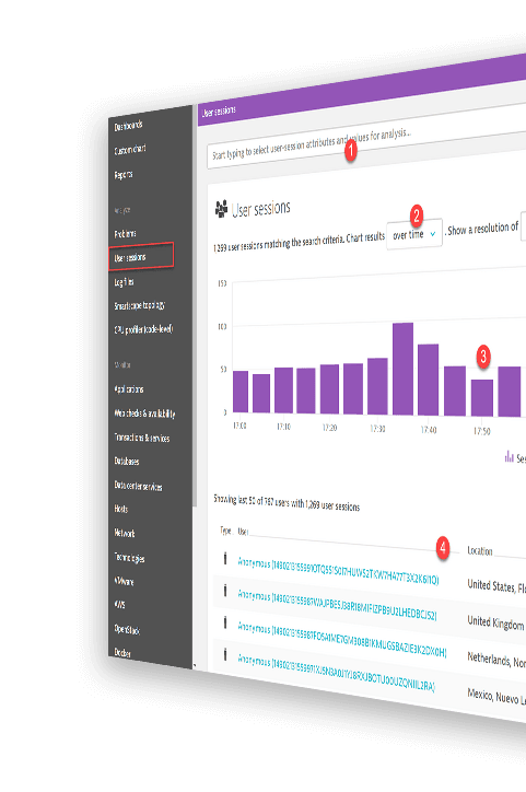 Make the most of your Dynatrace trial | Dynatrace