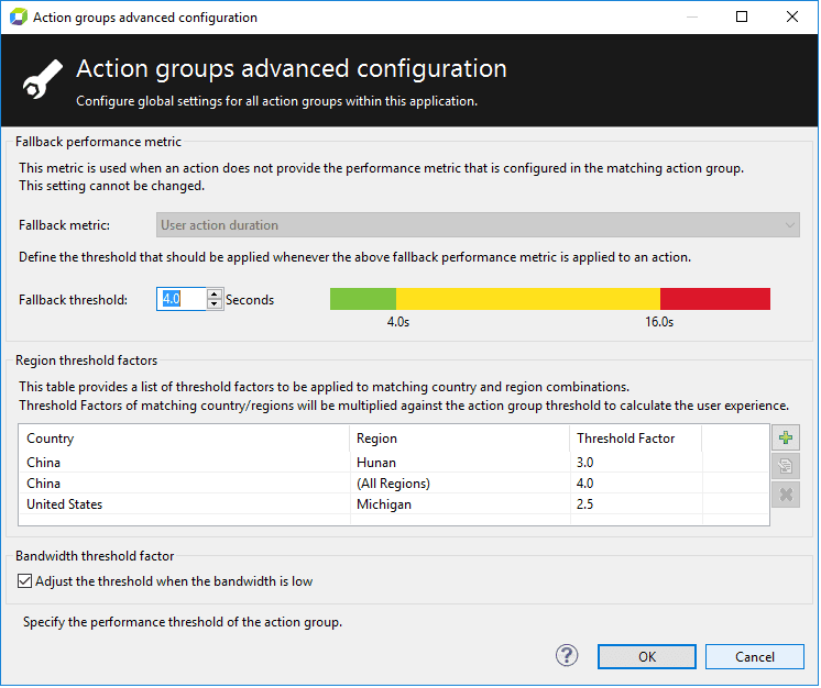 Action group advanced configuration dialog box