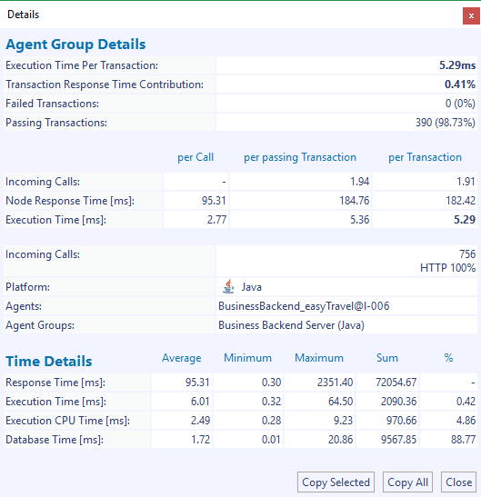 Agent details - response time mode