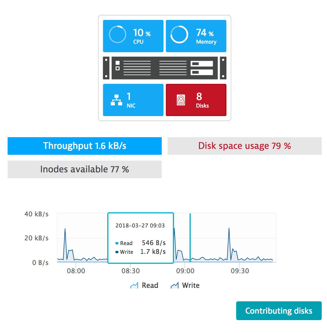 AIX full-stack OneAgent host metrics - disk