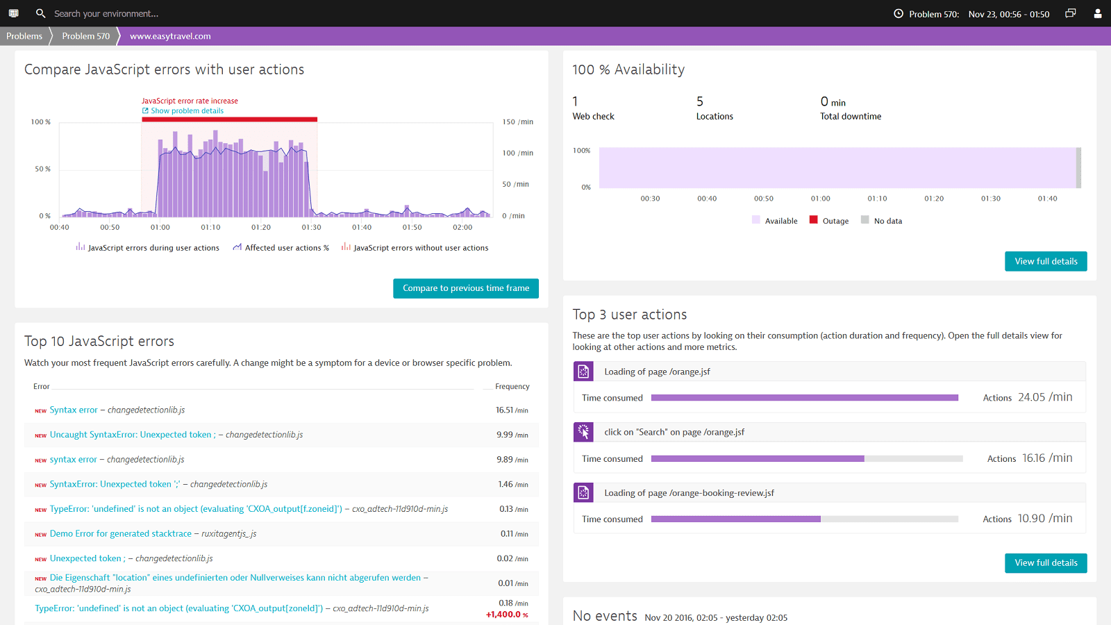 Performance monitoring for AngularJS apps | Dynatrace