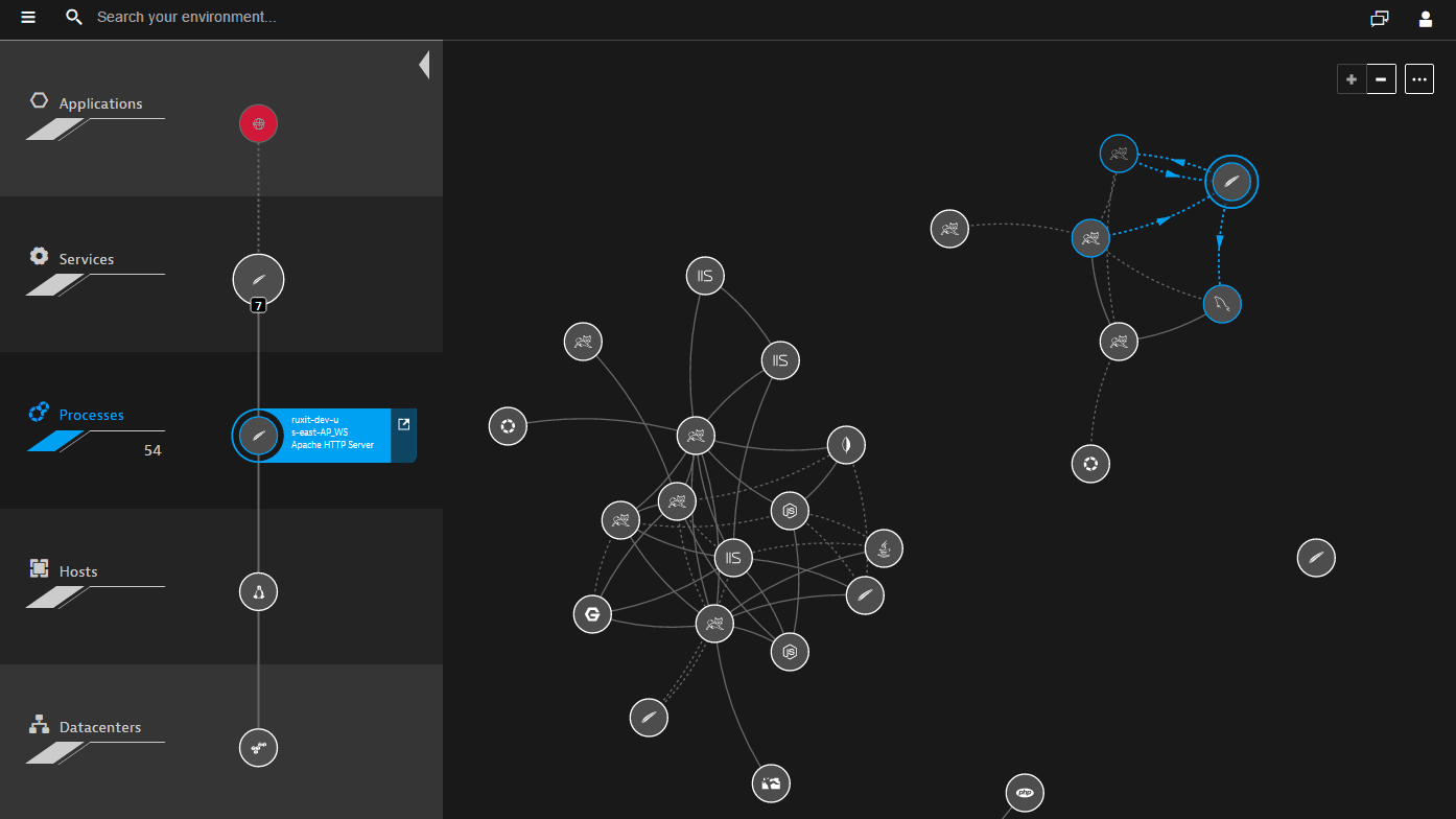 Dynatrace automatically detects and your application topology and visualizes it in an interactive map.