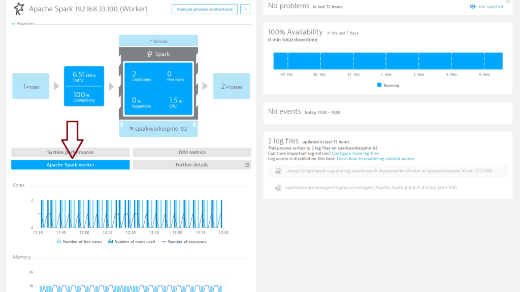 Apache Spark performance screenshot