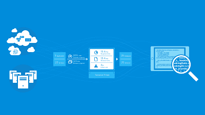 Title image for Dynatrace Performance Power Demo: Unified Monitoring