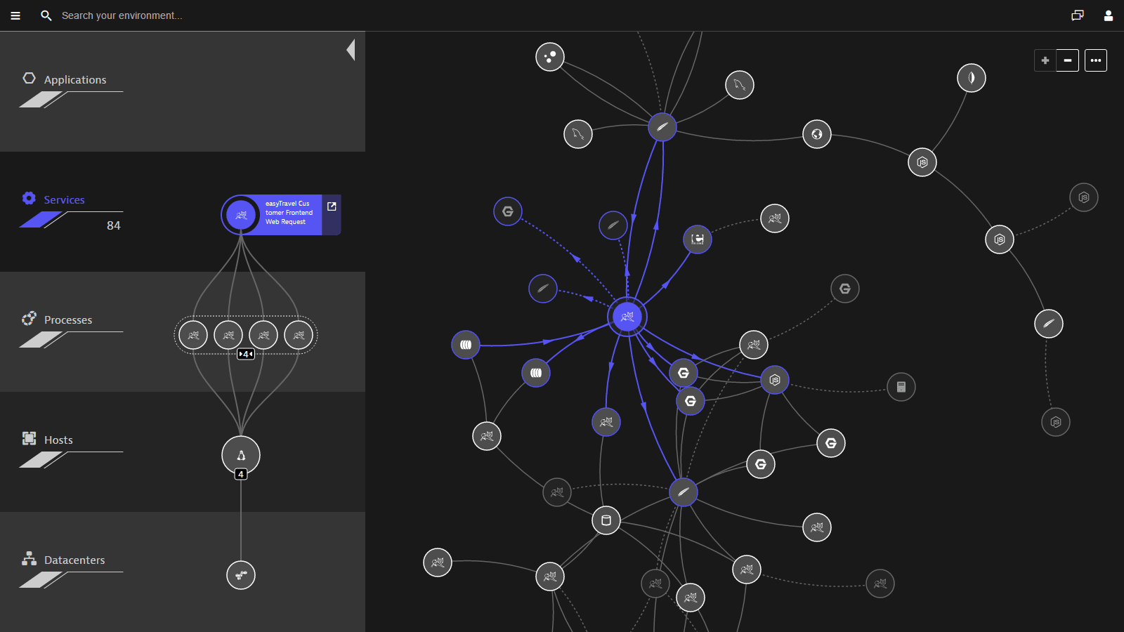 Full stack - See it all and understand the dependencies screenshot