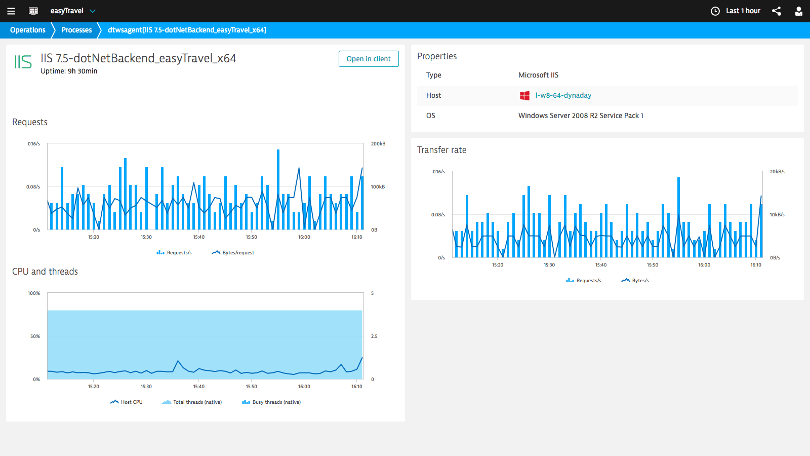 Dynatrace .NET monitoring tools show you system performance metrics like CPU, responsiveness, memory, and worker processes.