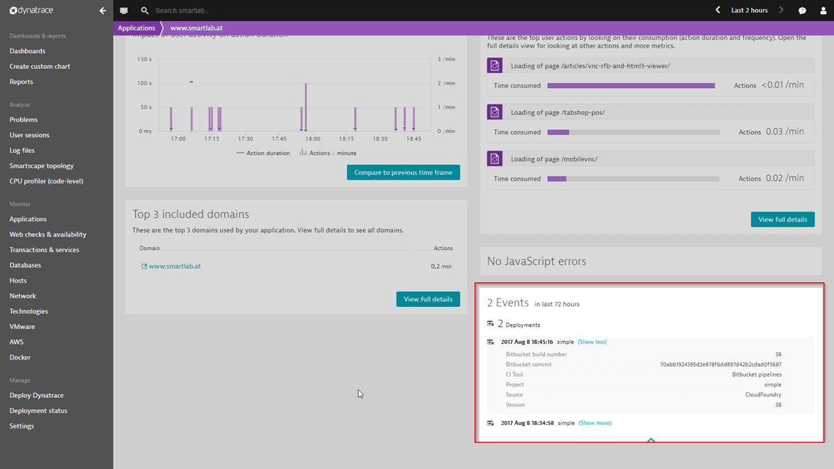 Dynatrace monitoring system deployment