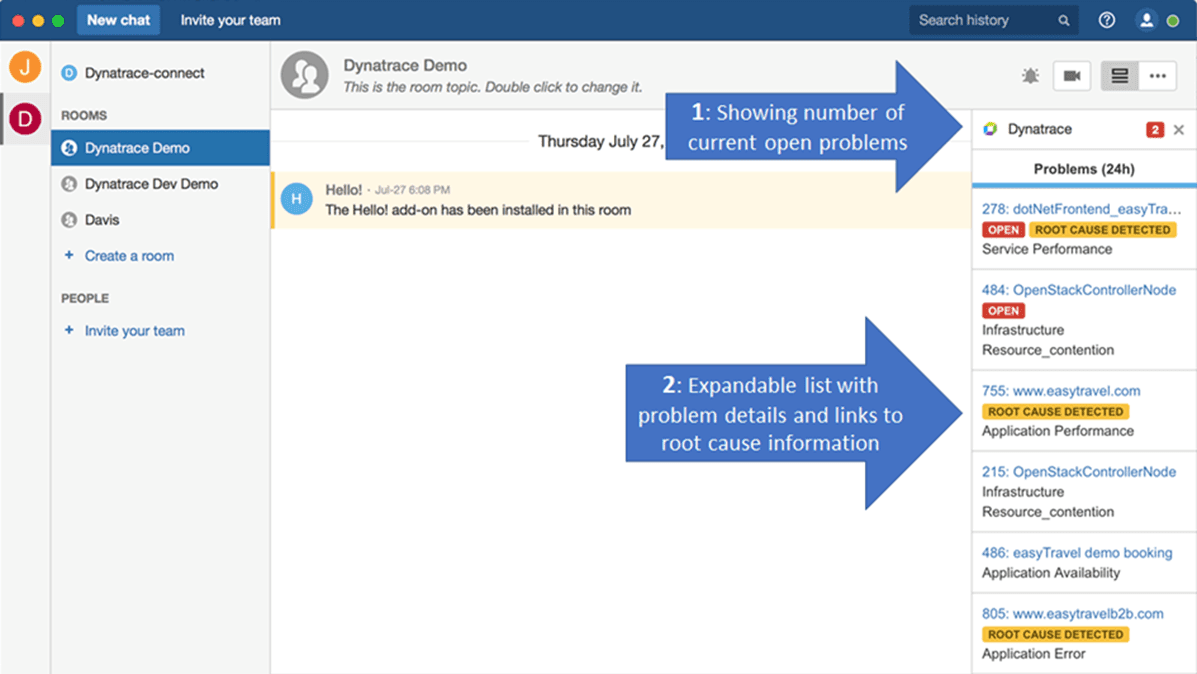 Atlassian's HipChat side bar integration