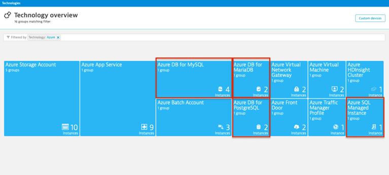 Azure Database Performance screenshot