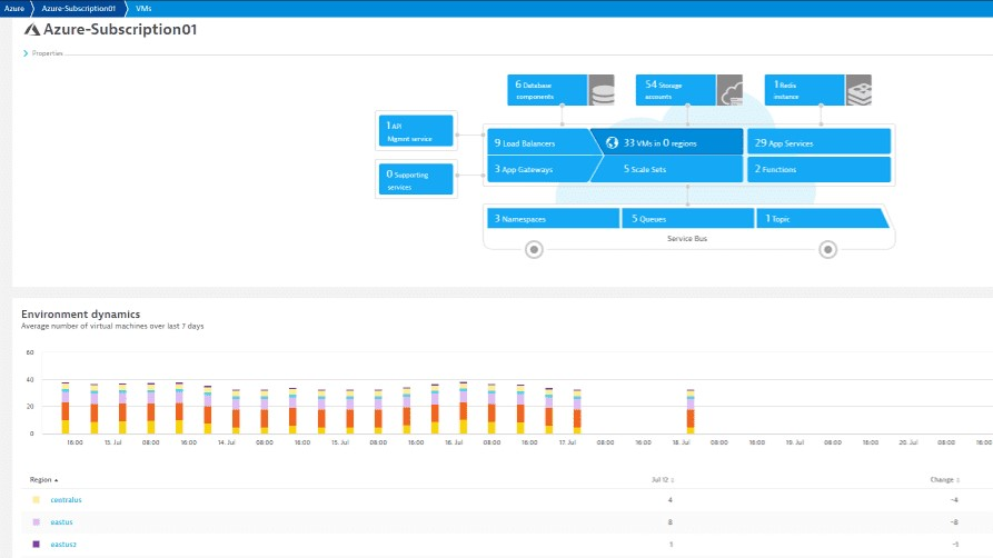 Azure monitoring screenshot