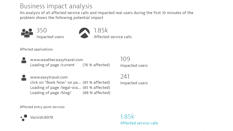 See exactly which user actions and service calls are affected by performance problems.