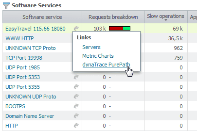 CAS software service