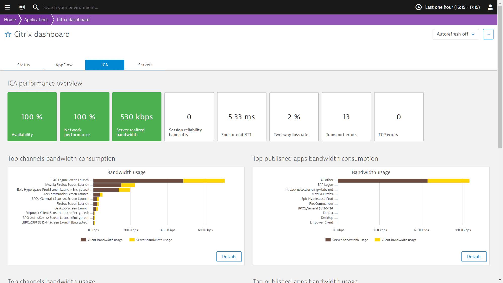 Citrix Insight