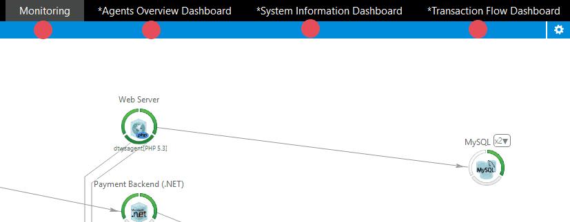 Default Monitoring dashboard button & custom dashboard tabs