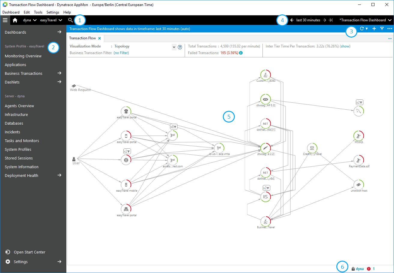 Client UI overview
