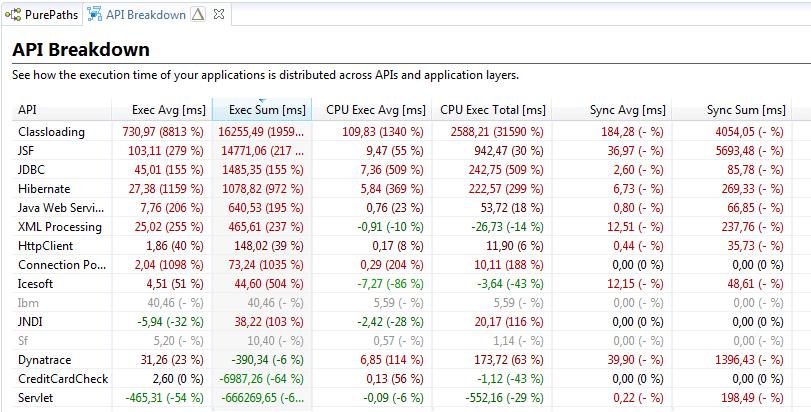 Example session comparison