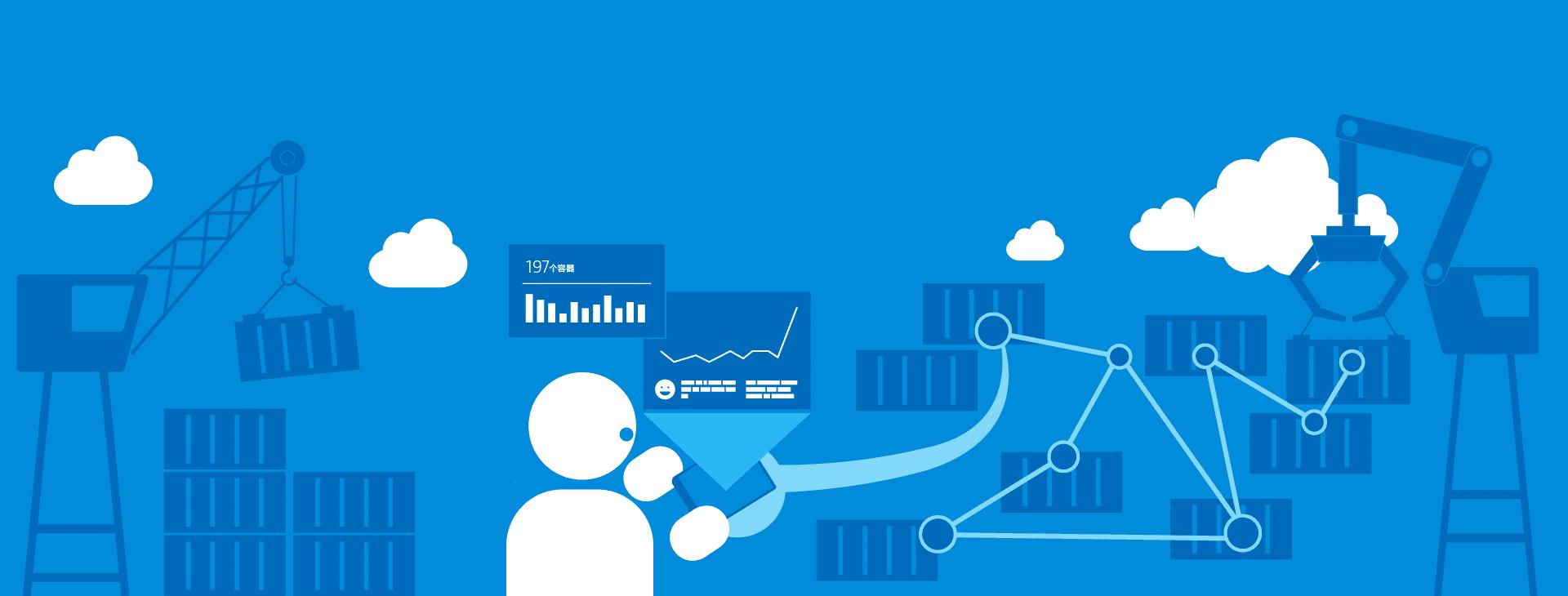 微服务与容器监测