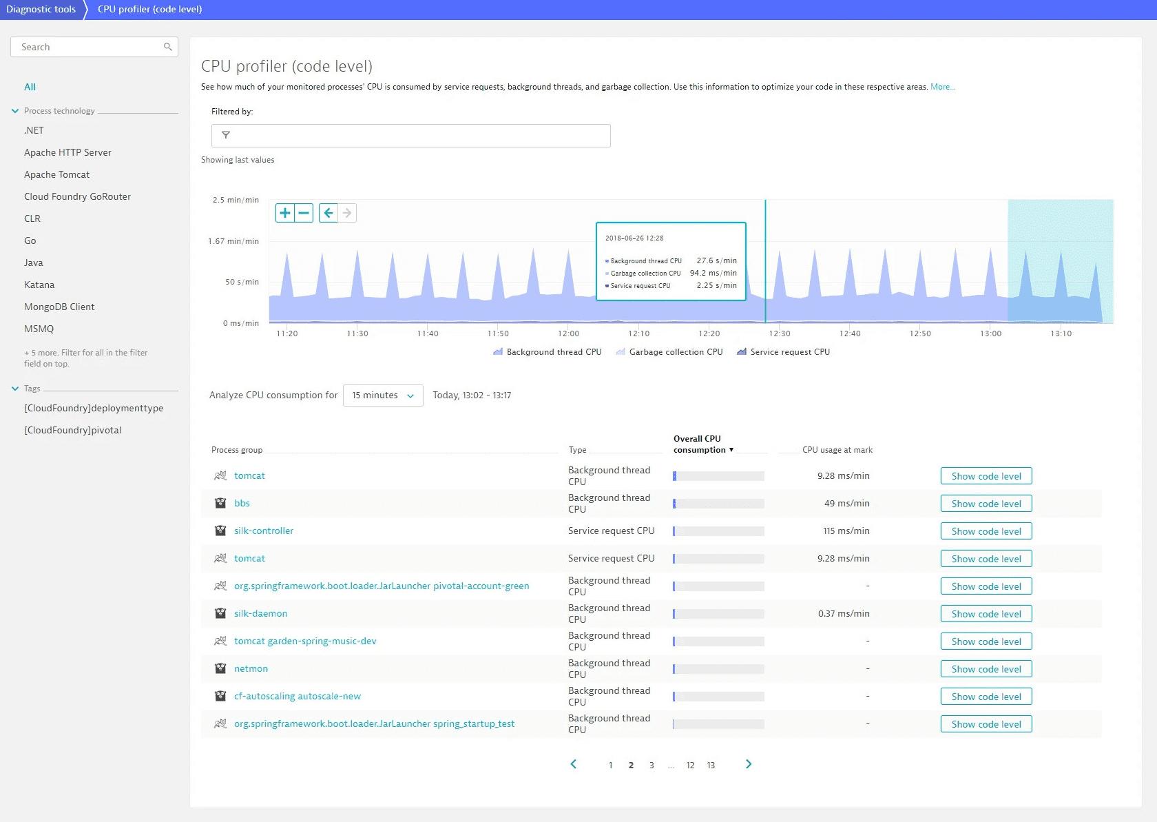 CPU profiler