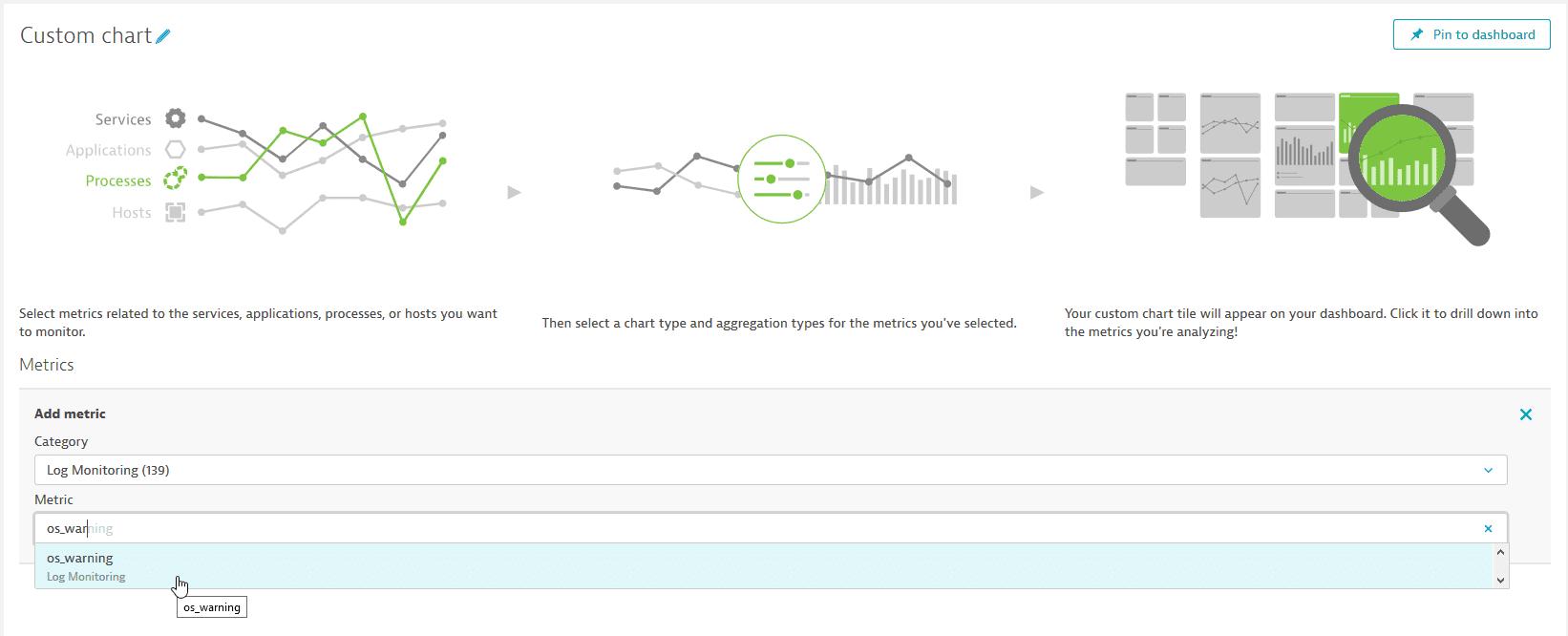 creating chart based on custom metric