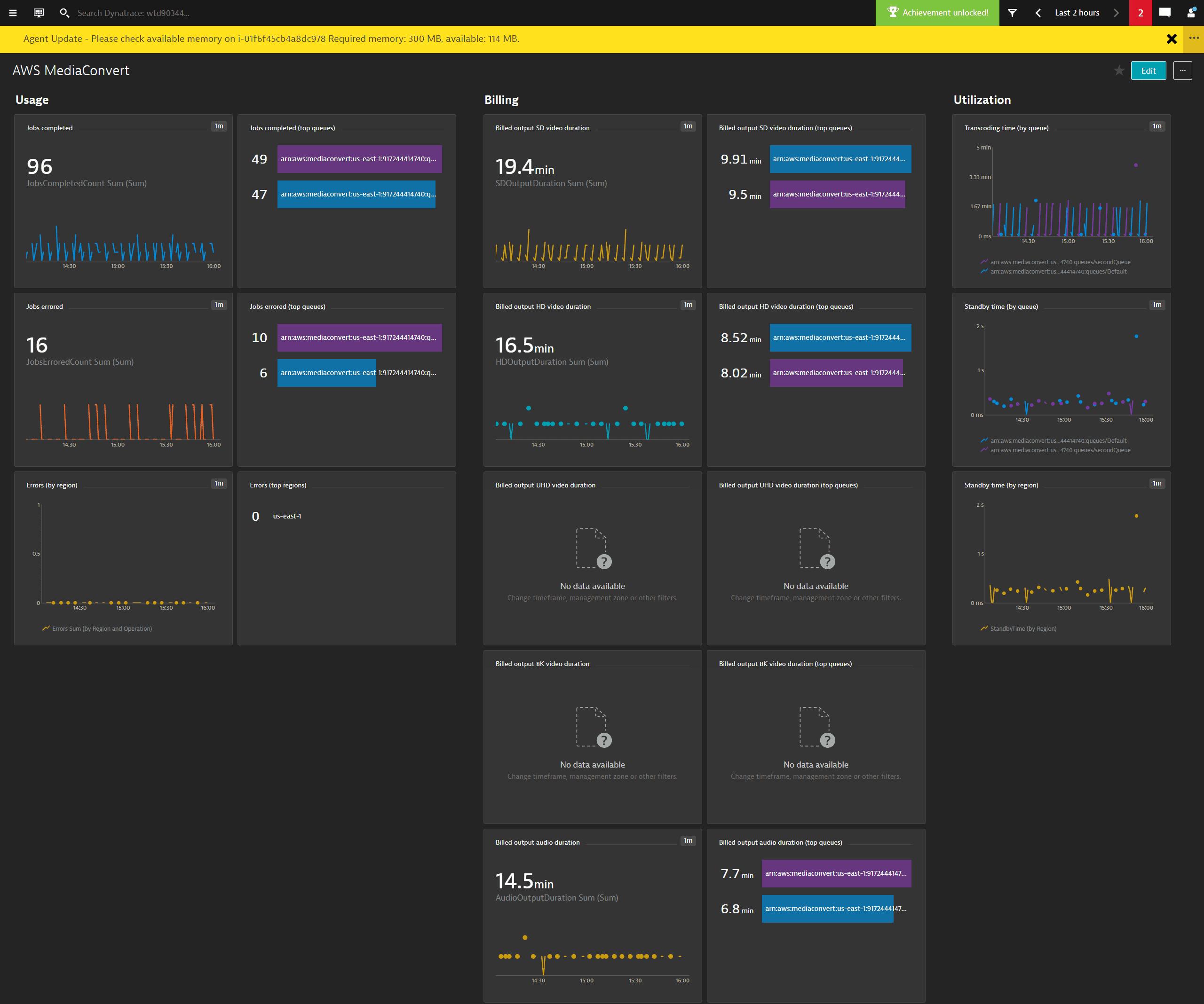 mediaconvert-dashboard
