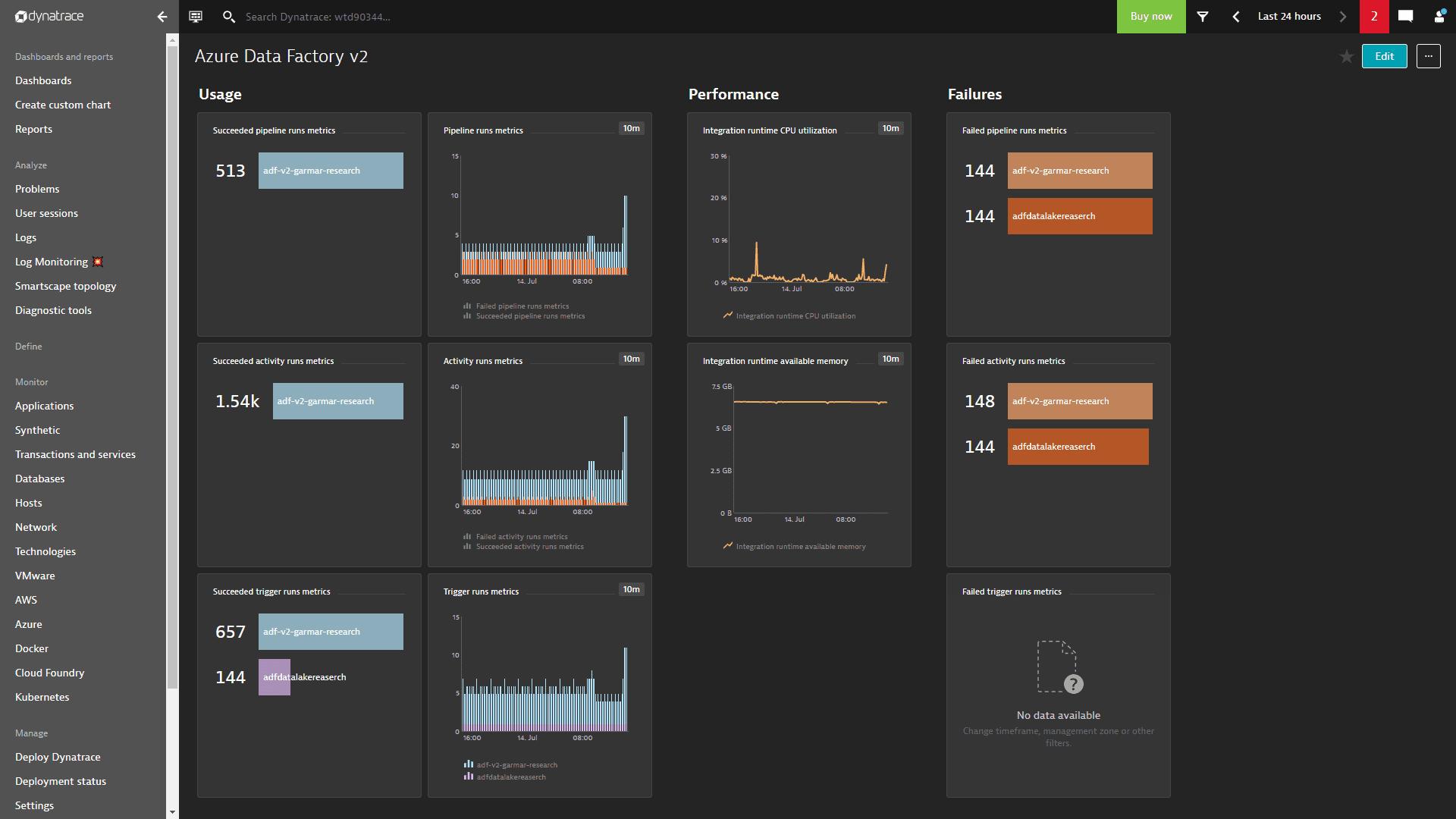 data-factory2-dash