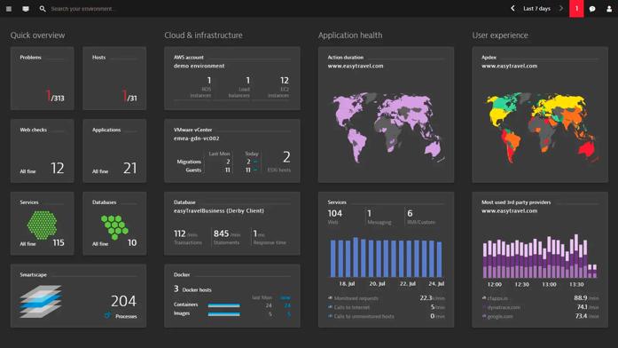 Atlassian monitoring screenshot