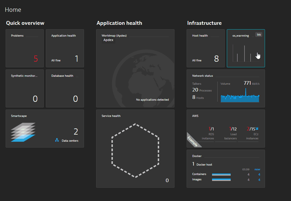 dashboard featuring a chart of custom metric