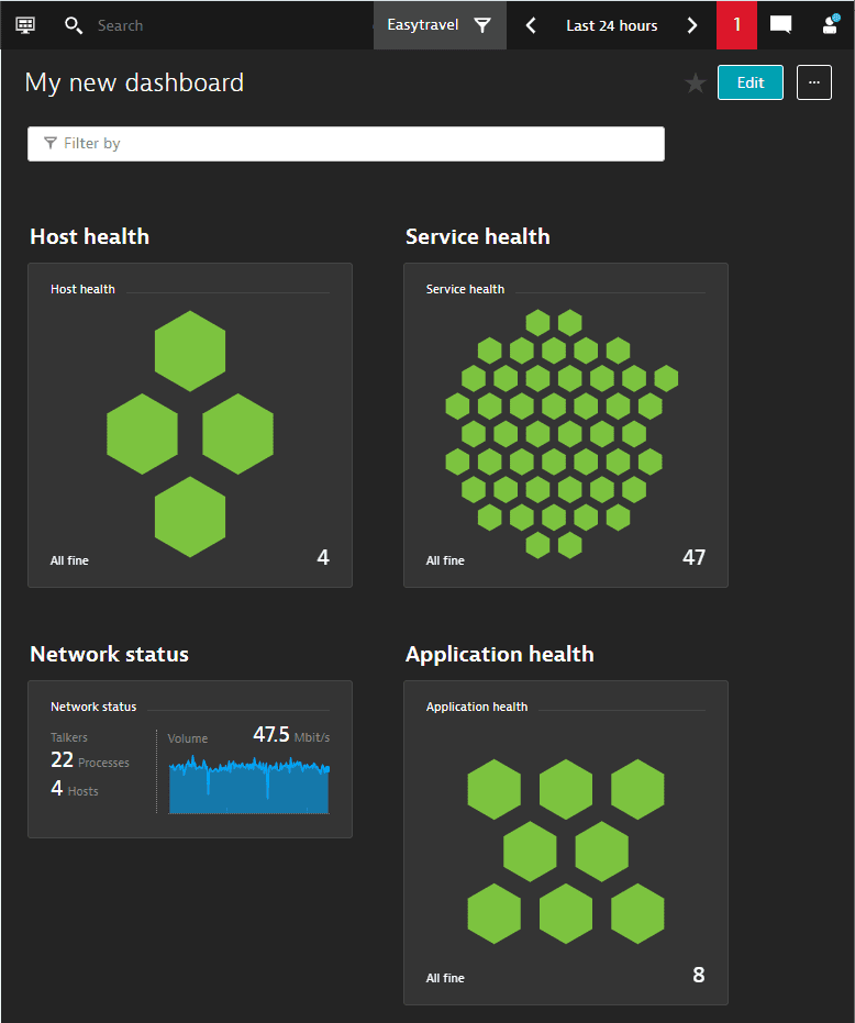 Dashboard general example