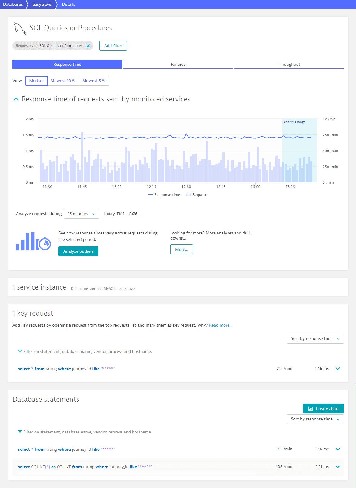 Database service - details