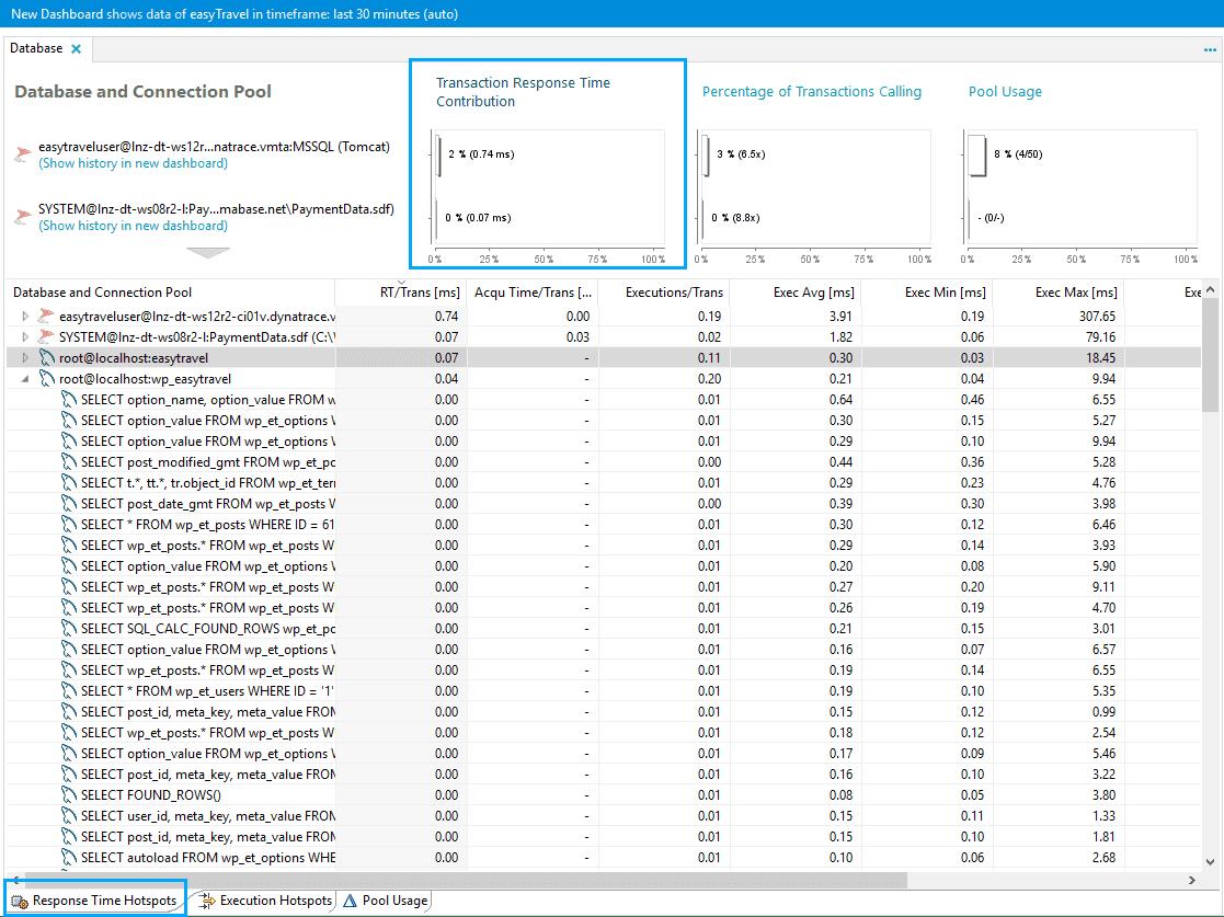 Response Time Hotspots tab