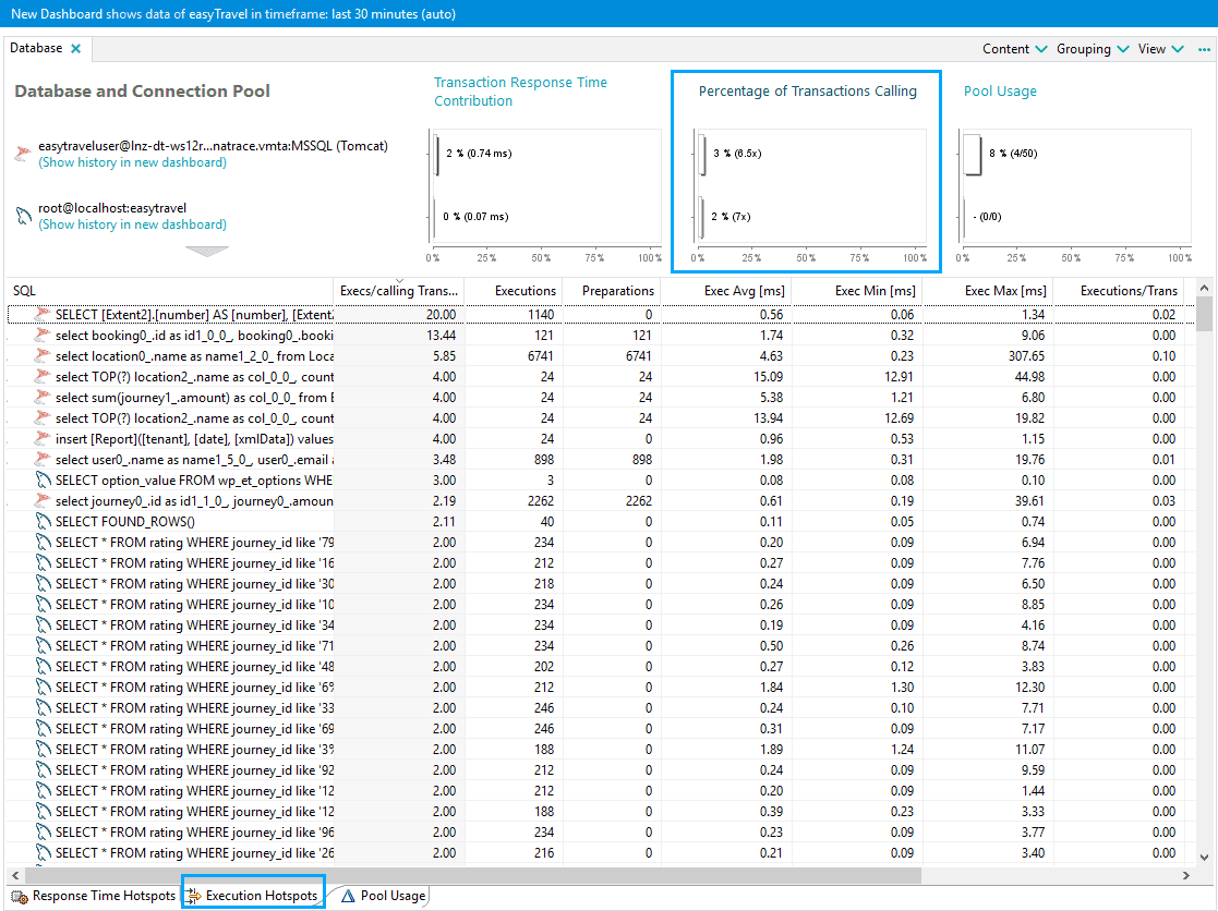 Execution HotSpots tab