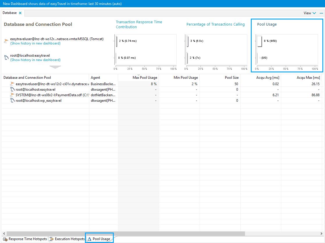 Pool Usage tab