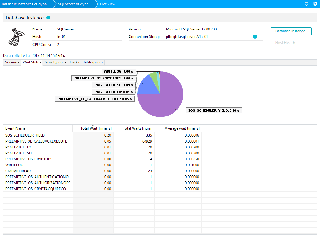 Database Live View