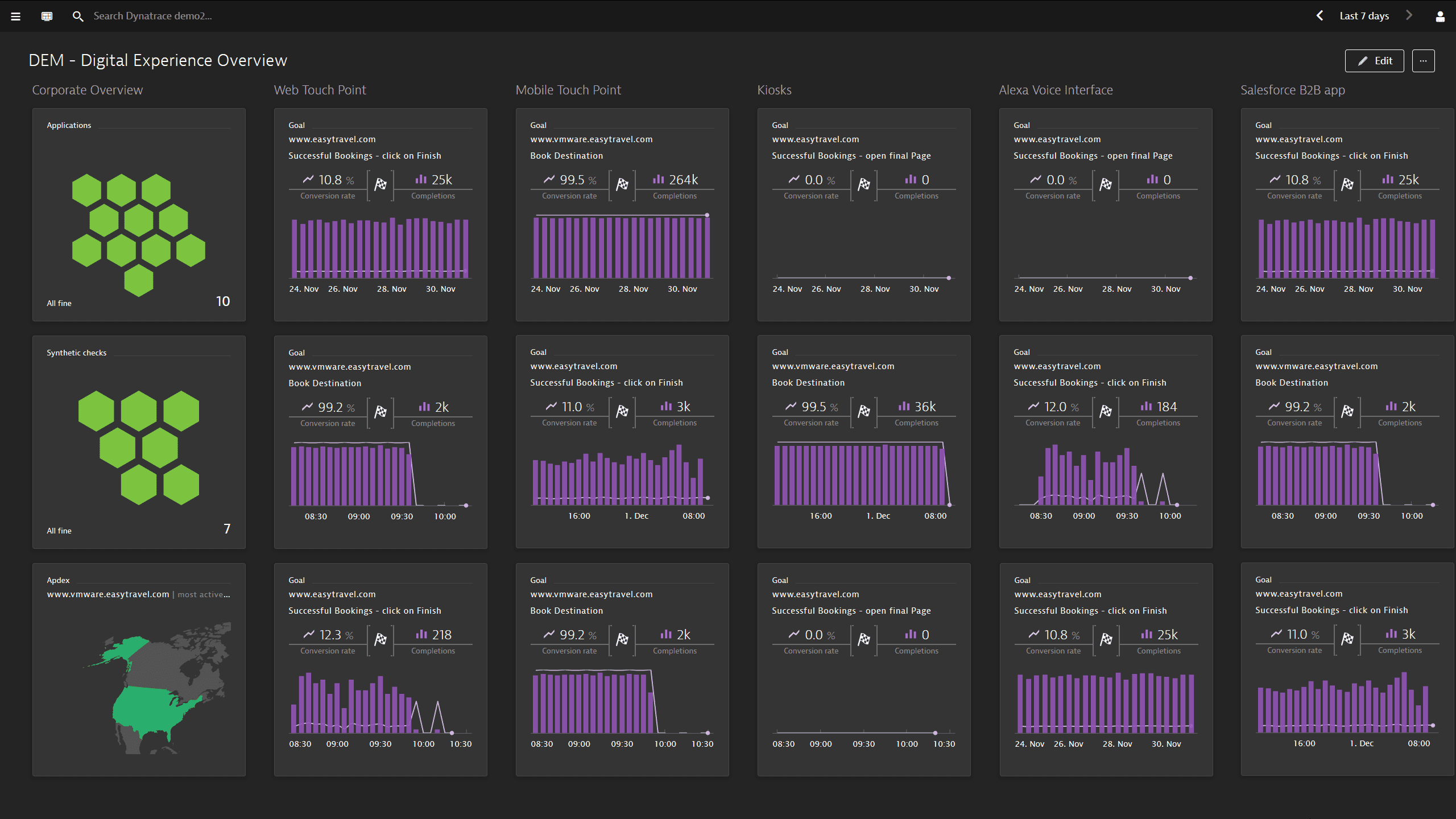 User behavior analytics screenshot