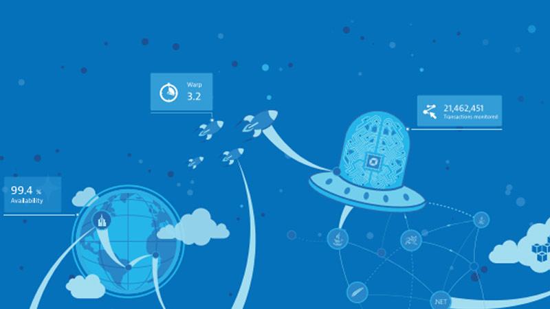 The Global Digital Performance & Transformation Audit