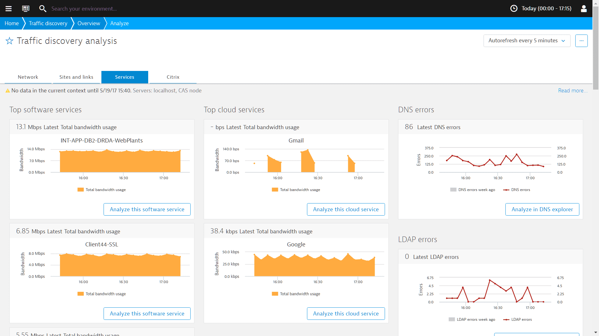 Dynatrace discovers users, application services, business-level transactions, and infrastructure components like virtual networks, sites, and links.