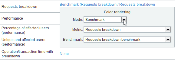 Selecting metrics in benchmark mode