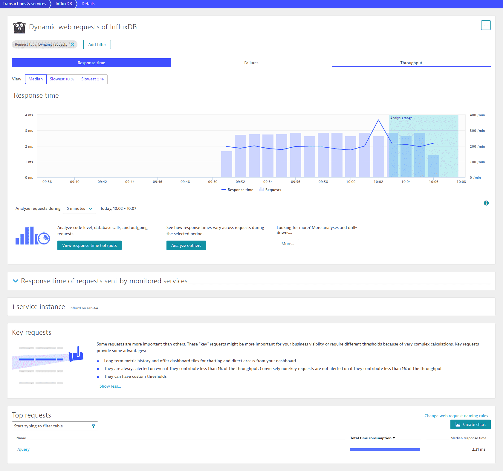 Dynamic web requests