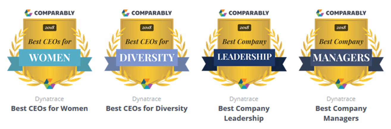 Dynatrace leadership awards