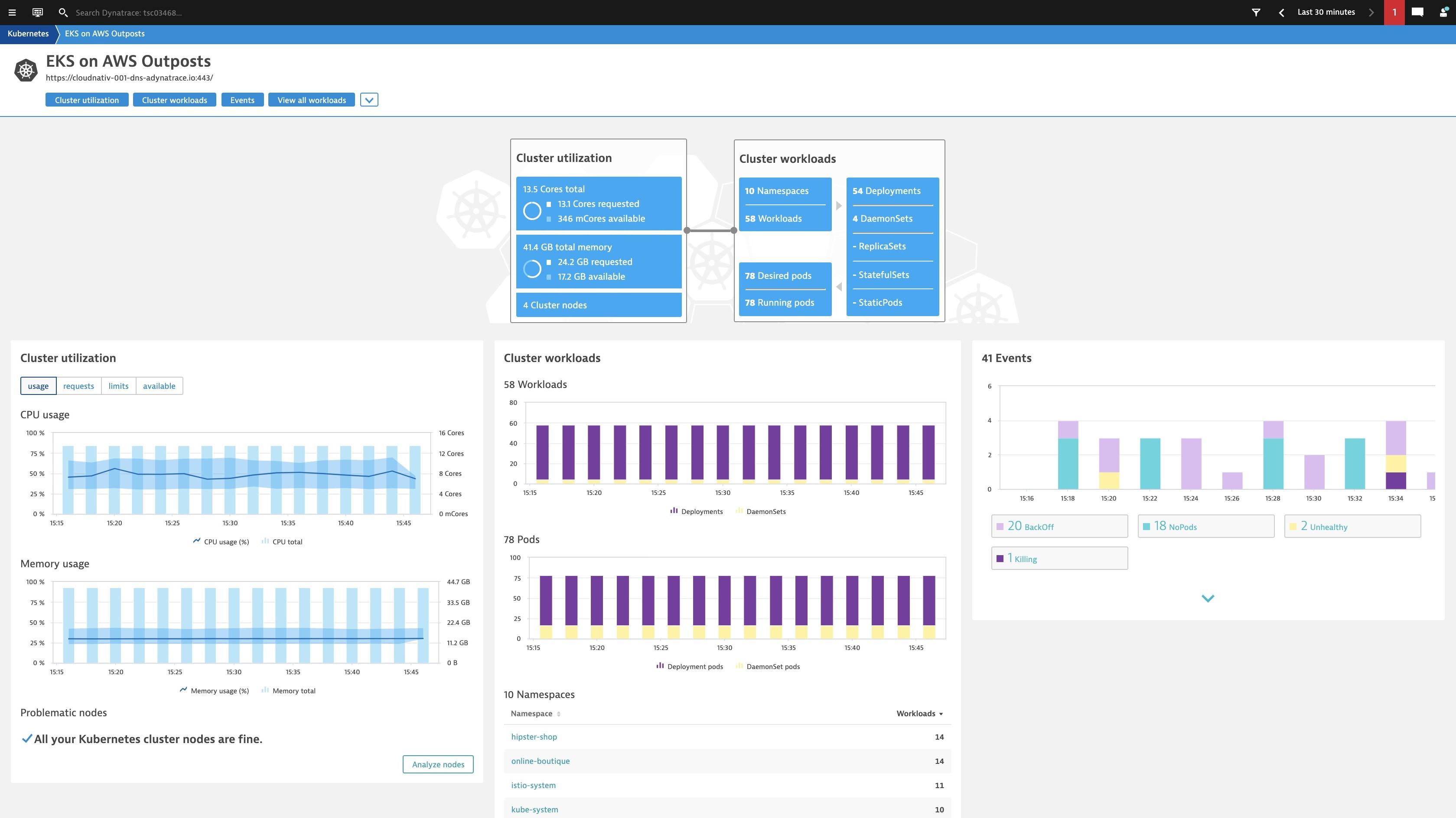 AWS Outposts monitoring screenshot