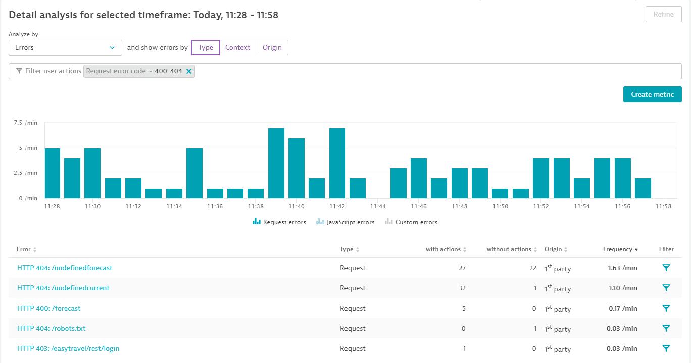 HTTP error ranges