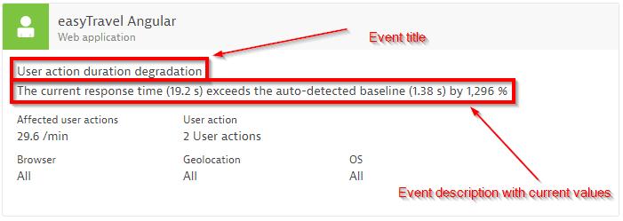 Event title and description