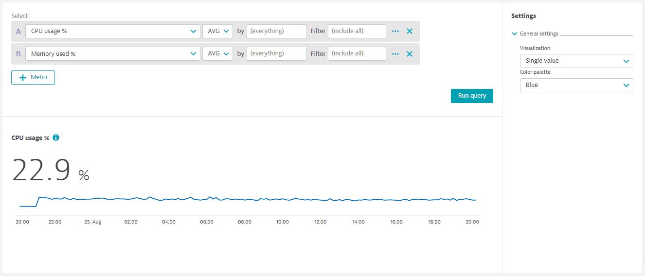 Data explorer: example: Single value (1st metric only)